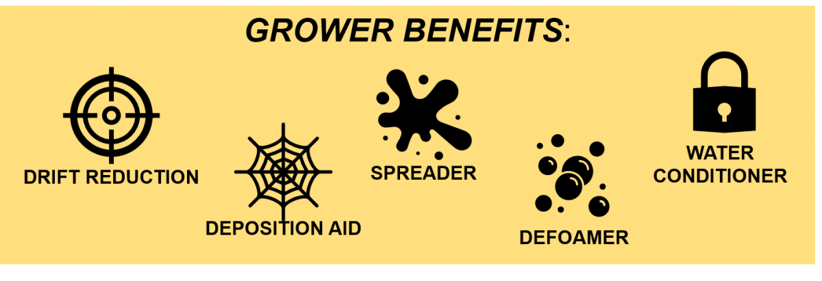 Grower benefits image
